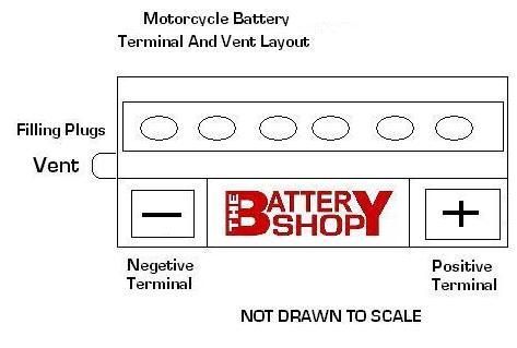 yuasa battery charging instructions